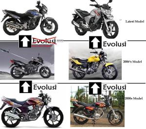 Evolusi, Model by Model